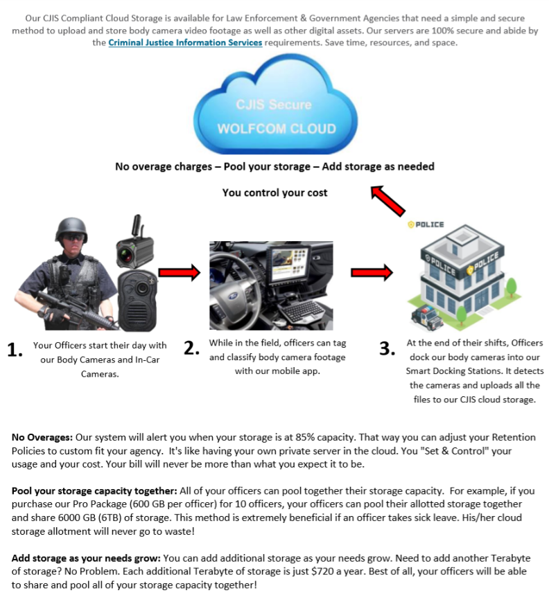 how to use the WOLFCOM 3rd Eye integrated wiith the complete WOLFCOM cloud solution