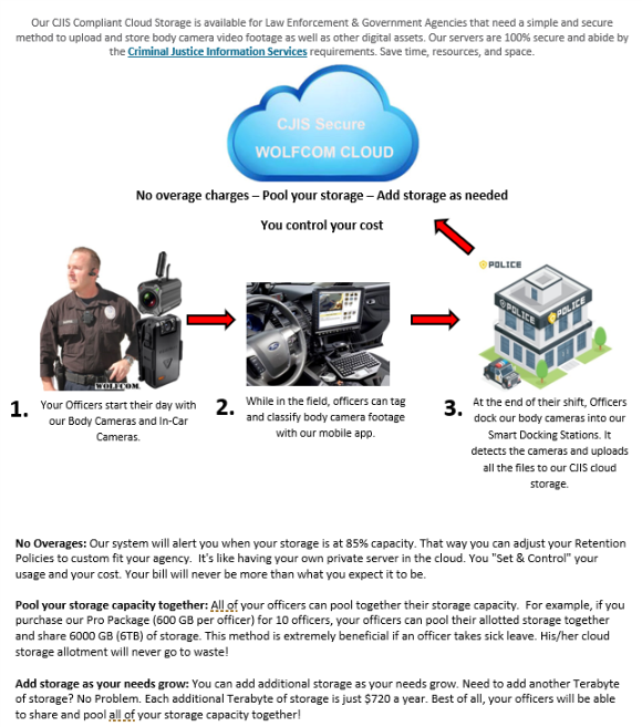 how to use the WOLFCOM Vision integrated wiith the complete WOLFCOM cloud solution